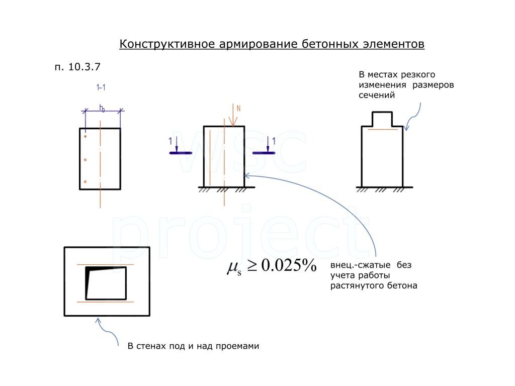 Конструктивное армирование бетонных элементов