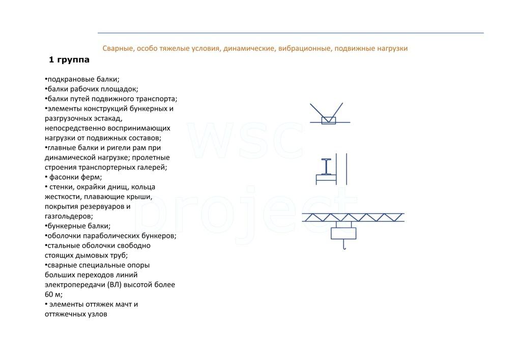 1 группа конструкций стали