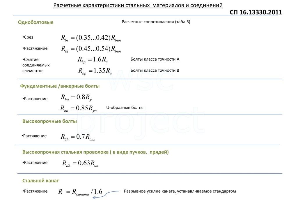 Расчетные характеристики стальных материалов и соединений