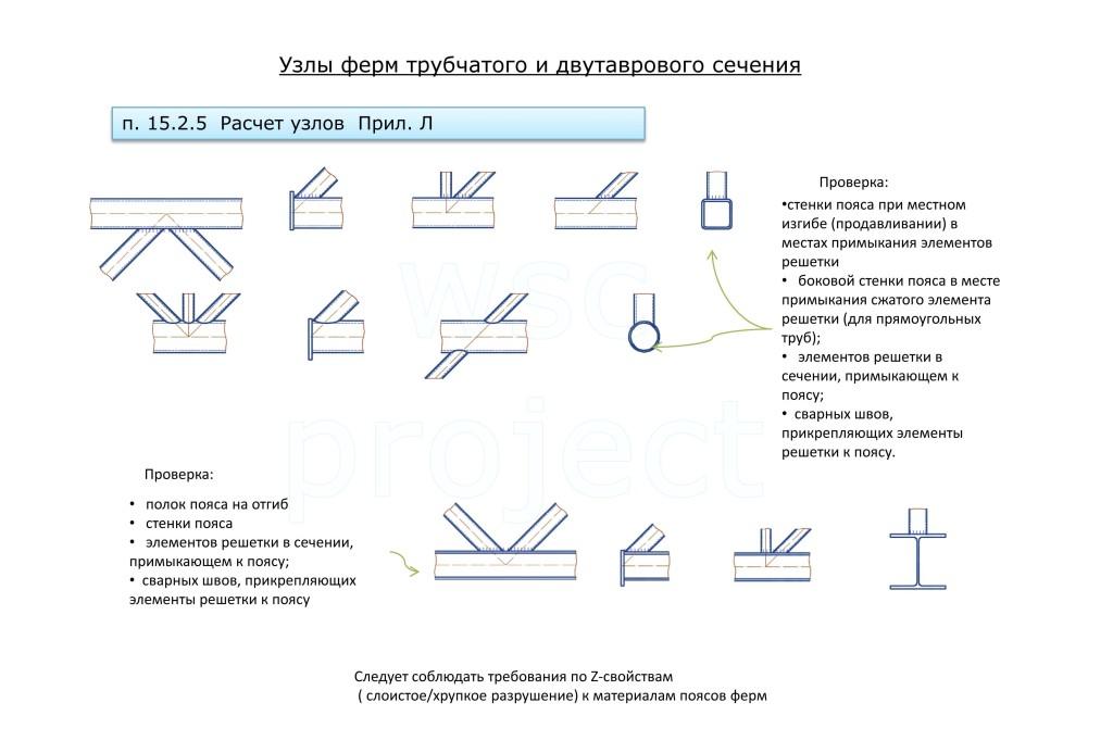 Конструирование узлов ферм