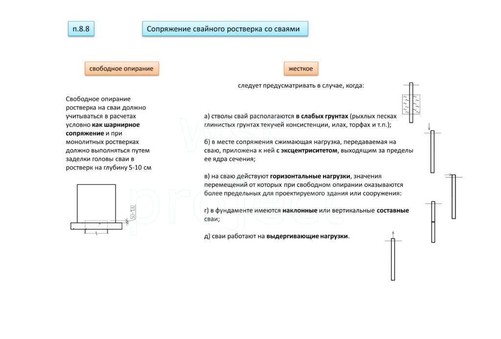 Типы сопряжений свайного ростверка